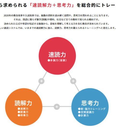 TERRACE(テラス) | 自立学習型 能力開発 2020年3月スタート予定